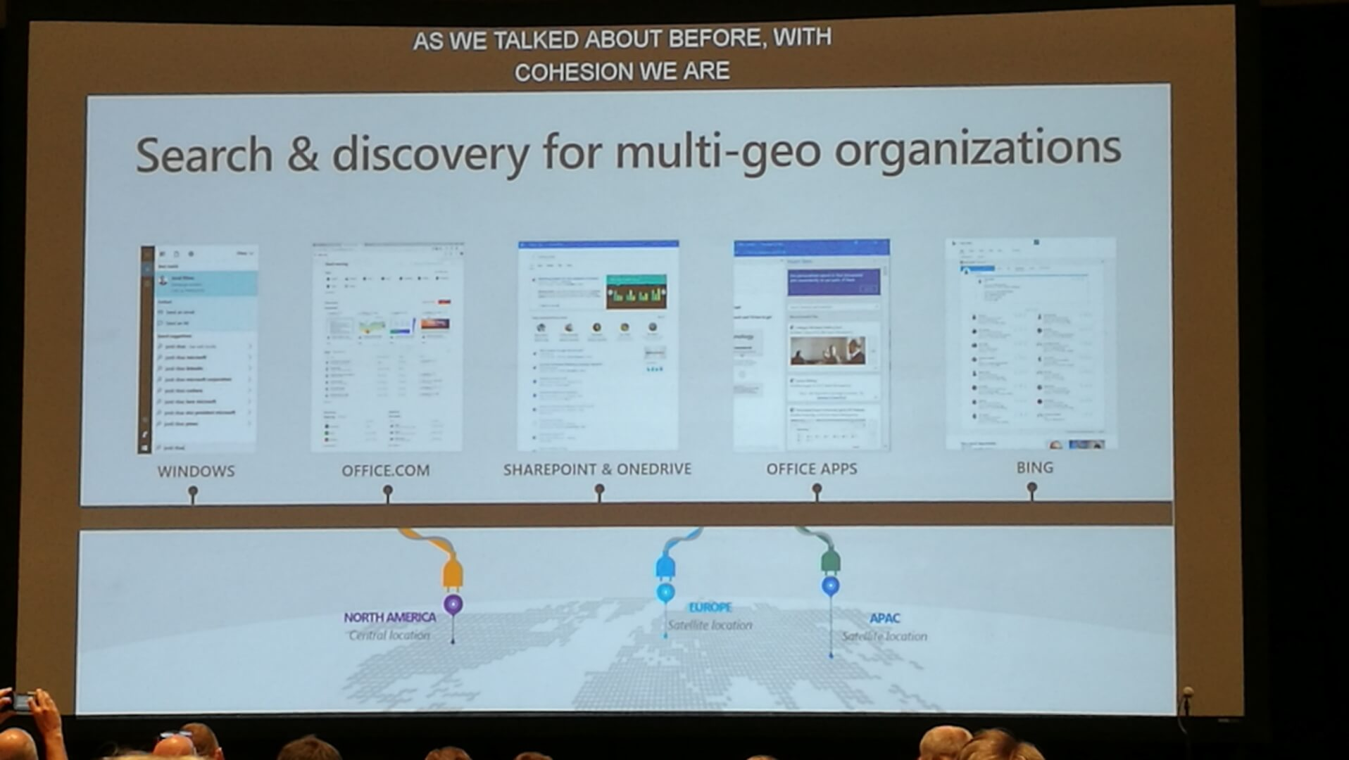Texte de remplacement généré par une machine: ASWÈTA ED ABOUT BEFORE, WITH COHESION WE ARE Search & discovery for multi-geo organizations WINDOWS OFFICE.COM NORTH SHAREPOINT & ONEDRIVE OFFICE APPS APAC BING