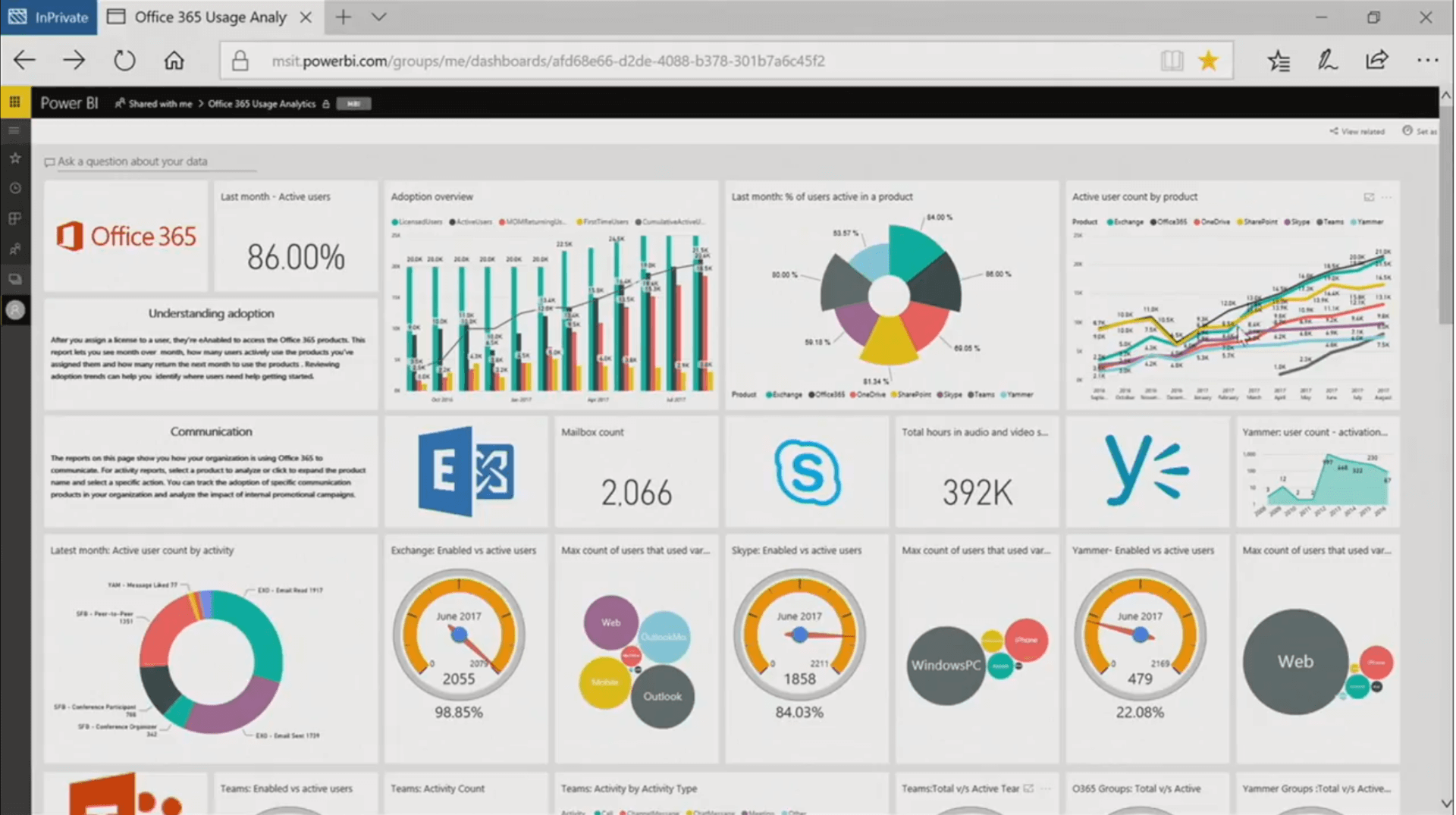 Texte de remplacement généré par une machine: lnPrivate Power BI Office 365 Usage Analyx + v CD msit powerbi.com/groups/me/dashboards/afd68e66QdeA08%378-301b7a6c45f2 Ask a Weston about ytxr data Last • Acti-« O Office 365 86000/0 utest use xtn•ty Last active n a ptOOXt users 2017 2055 98.850,6 Tens: Act»ey c•nt 2066 Max cent of ActrRy Actraty Type uses 1858 84.03% rot* 392K Max of WindowsPC vô Actr« leu Actn•e 2017 479 22.08% 0365 rot' v/s Actr« user • Mn uses used Web 90